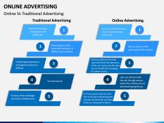 Online Advertising PPT Slide 11