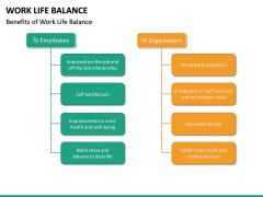 Work Life Balance PPT Slide 27