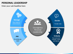 Personal Leadership PPT Slide 11