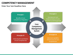 Competency Management PPT Slide 23