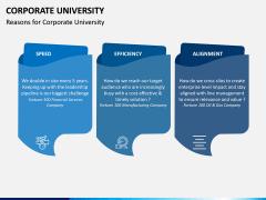 Corporate University PPT Slide 9