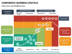 Business Lifecycle PPT Slide 27