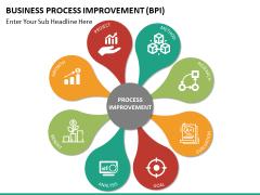 Business process improvement PPT slide 21