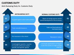 Customs Duty PPT Slide 9