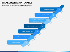 Breakdown Maintenance PPT Slide 17