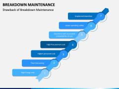 Breakdown Maintenance PPT Slide 17