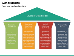 Data Modeling PPT slide 14