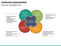 Workload Management PPT Slide 13