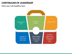 Continuum of Leadership PPT Slide 18