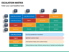 Escalation matrix PPT slide 25