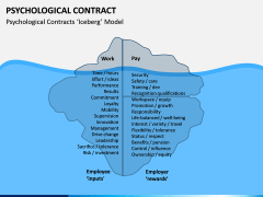 Psychological Contract PPT Slide 2
