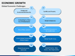 Economic Growth PPT Slide 20