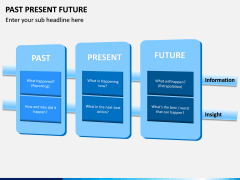 Past Present Future PPT Slide 1