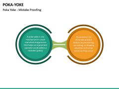 Poka Yoke PPT Slide 26