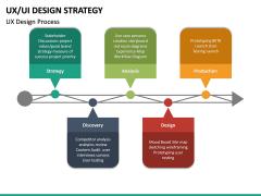 UX/UI Design Strategy PPT Slide 25