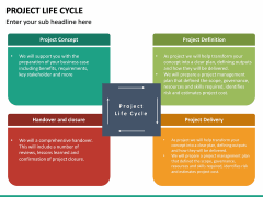 Project life cycle PPT slide 30