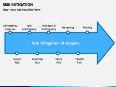 Risk Mitigation PPT Slide 9