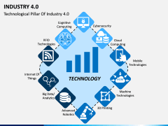 Industry 4.0 PPT Slide 7