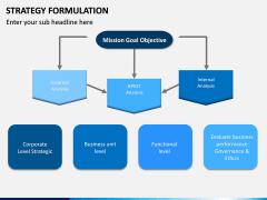 Strategy Formulation PPT slide 16