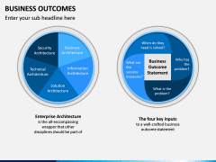 Business outcomes PPT slide 8