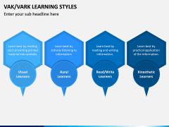 VAK Learning Styles PPT Slide 9