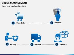 Order Management PPT slide 4