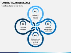 Emotional Intelligence PPT Slide 6