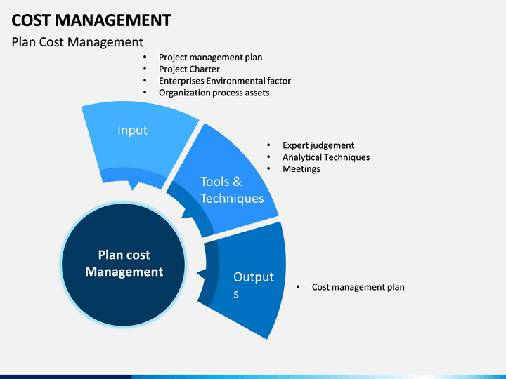Cost Management Powerpoint Template