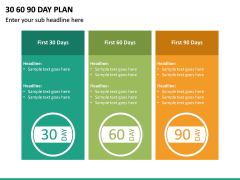 30 60 90 Day Plan PPT Slide 31