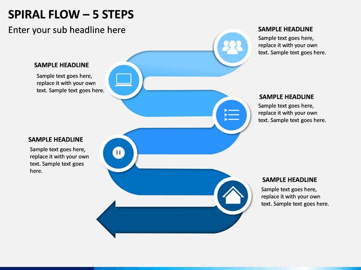 Spiral Flow – 5 Steps PPT Slide 1