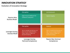 Innovation Strategy PPT Slide 18