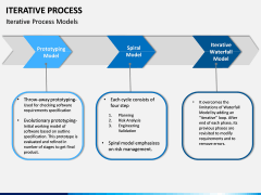 Iterative Process PPT Slide 5