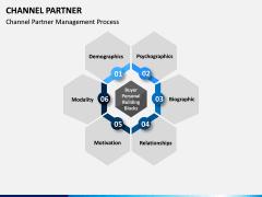 Channel Partner PPT Slide 9
