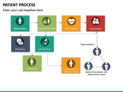 Patient Process PPT Slide 14