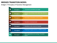 Bridges Transition Model PPT Slide 16