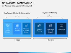 Key Account Management PPT Slide 7