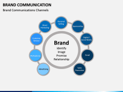Brand Communication PPT Slide 5