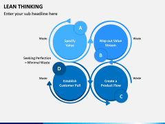 Lean Thinking PPT Slide 16