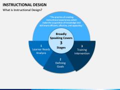 Instructional Design PPT Slide 3