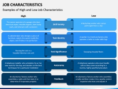 Job Characteristics PPT Slide 4