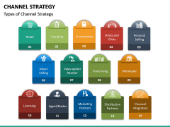 Channel Strategy PPT Slide 17
