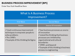 Business process improvement PPT slide 4