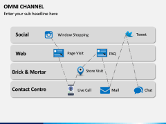 Omni Channel PPT Slide 10