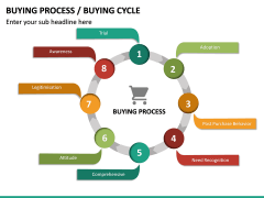 Buying Cycle PPT Slide 19