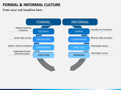 Formal and Informal Culture PPT Slide 1
