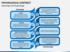 Psychological Contract PPT Slide 16