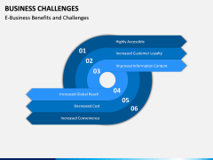Business Challenges PPT Slide 4