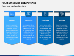 Four Stages of Competence PPT Slide 11