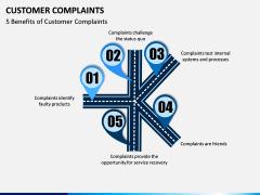Customer Complaint PPT Slide 13