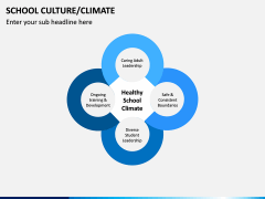 School Culture PPT Slide 10
